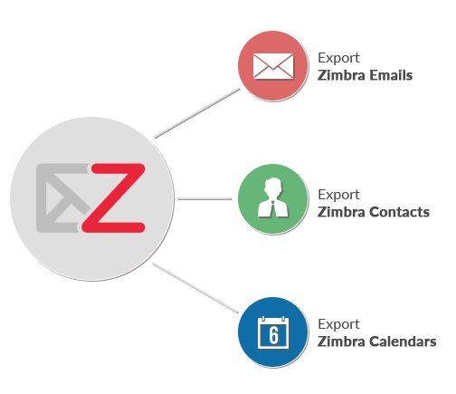 Export Emails, Contacts, Calendar